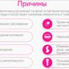 kak-lechit-molochnicu-vo-vremya-beremennosti-narodnymi-sredstvami